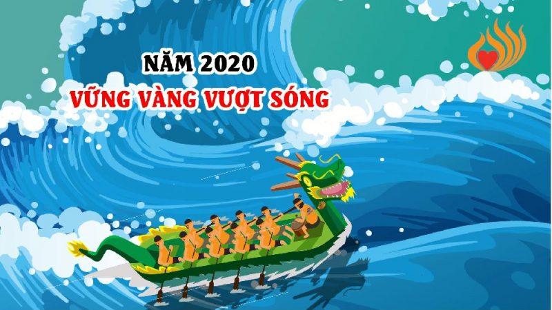 BÁO CÁO TỔNG KẾT HOẠT ĐỘNG QUỸ ĐẠO PHẬT NGÀY NAY NĂM 2020